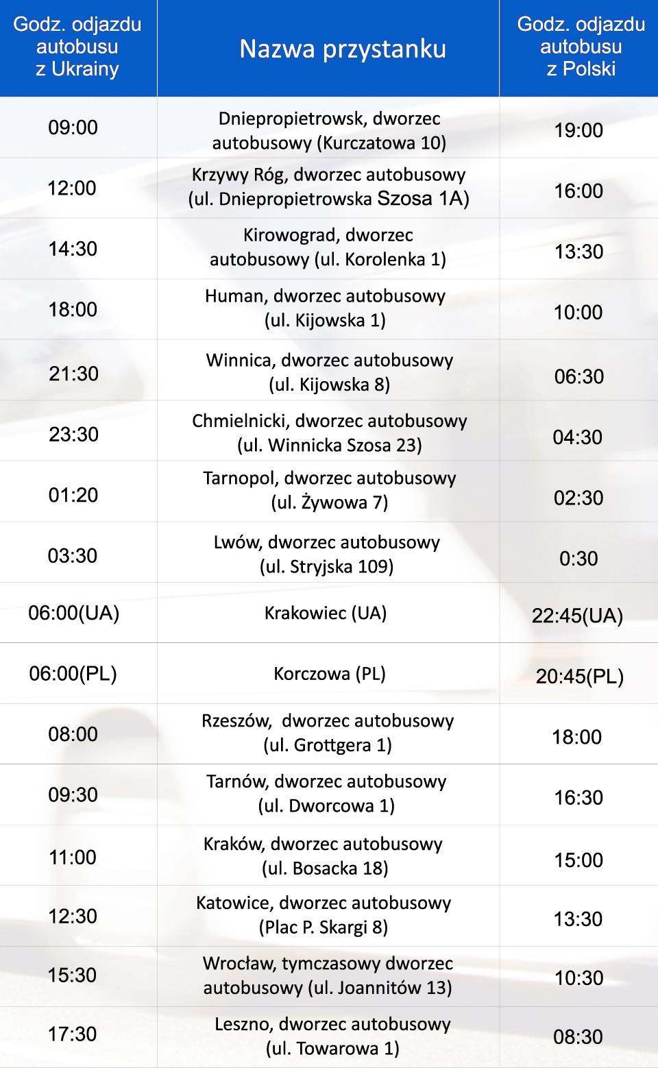 Rozkład jazdy Linii autokarowych Milla na Ukrainę